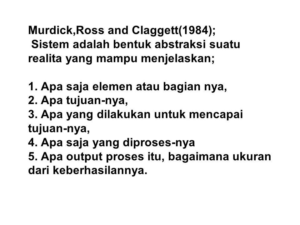 Murdick,Ross and Claggett(1984); Sistem adalah bentuk abstraksi suatu realita yang mampu menjelaskan; 1.