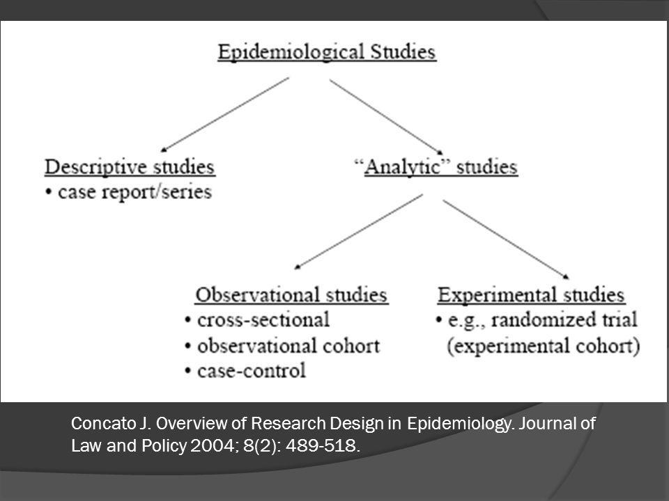 Concato J. Overview of Research Design in Epidemiology