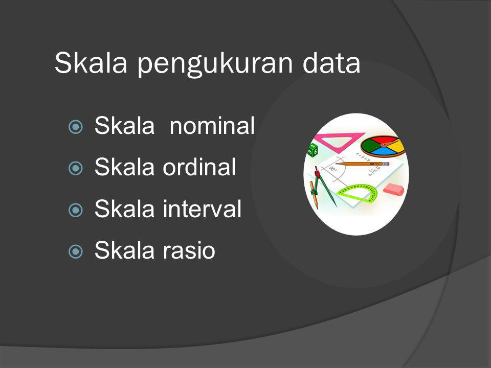 Skala pengukuran data Skala nominal Skala ordinal Skala interval