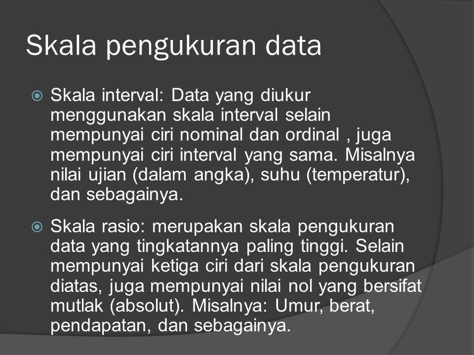 Skala pengukuran data