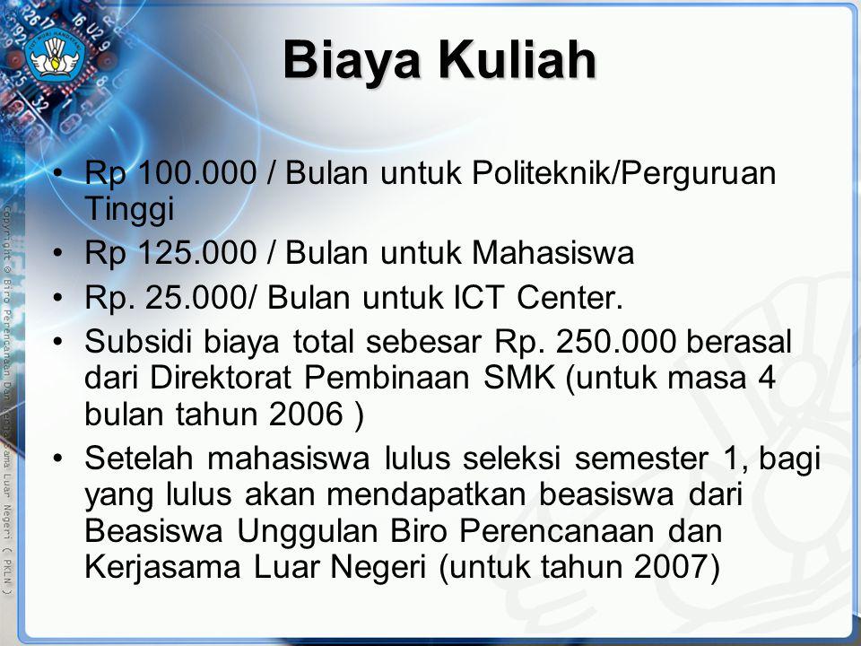 Biaya Kuliah Rp 100.000 / Bulan untuk Politeknik/Perguruan Tinggi