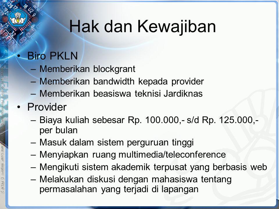 Hak dan Kewajiban Biro PKLN Provider Memberikan blockgrant