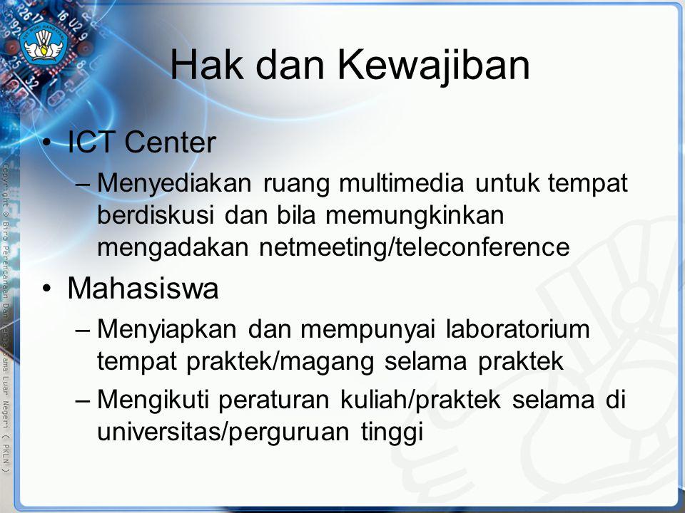 Hak dan Kewajiban ICT Center Mahasiswa