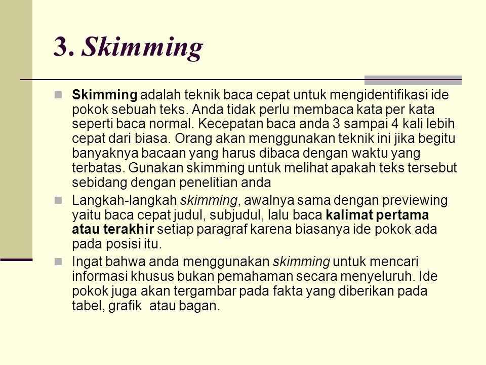 3. Skimming
