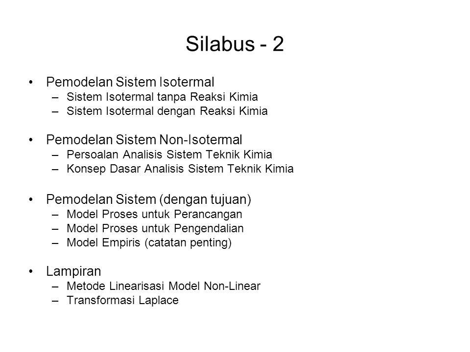 Silabus - 2 Pemodelan Sistem Isotermal Pemodelan Sistem Non-Isotermal