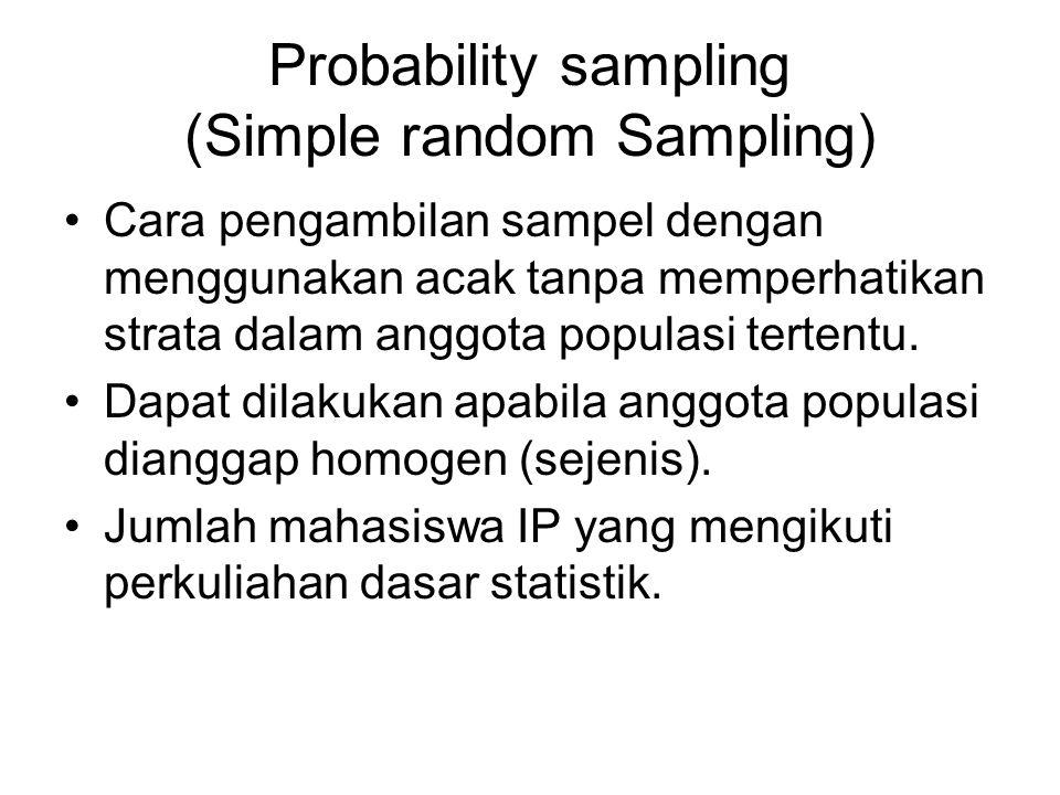 Probability sampling (Simple random Sampling)