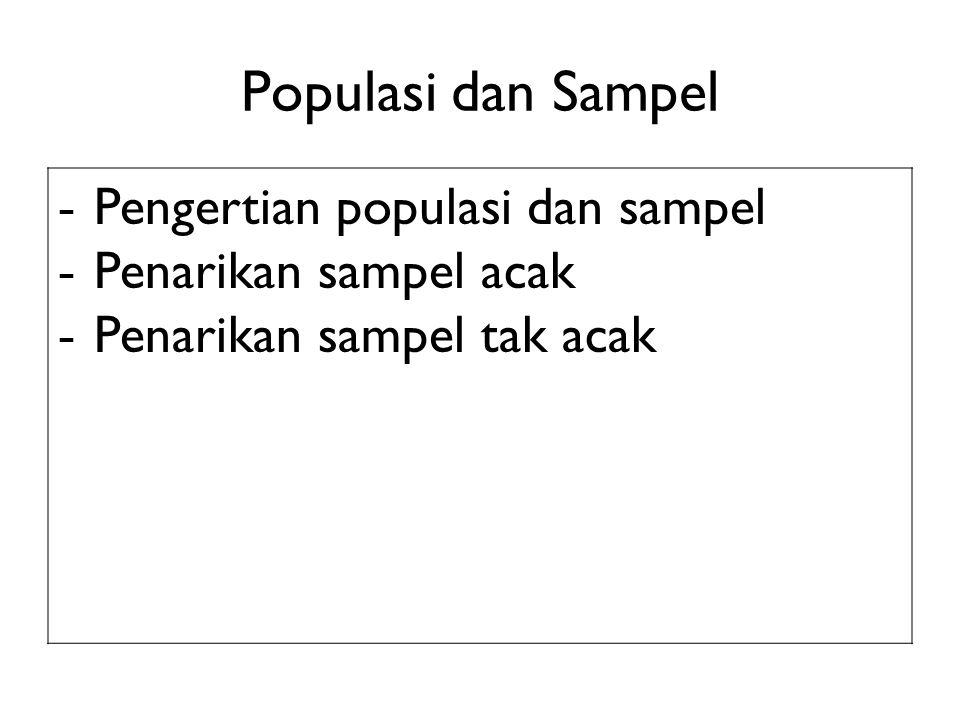 Populasi dan Sampel Pengertian populasi dan sampel