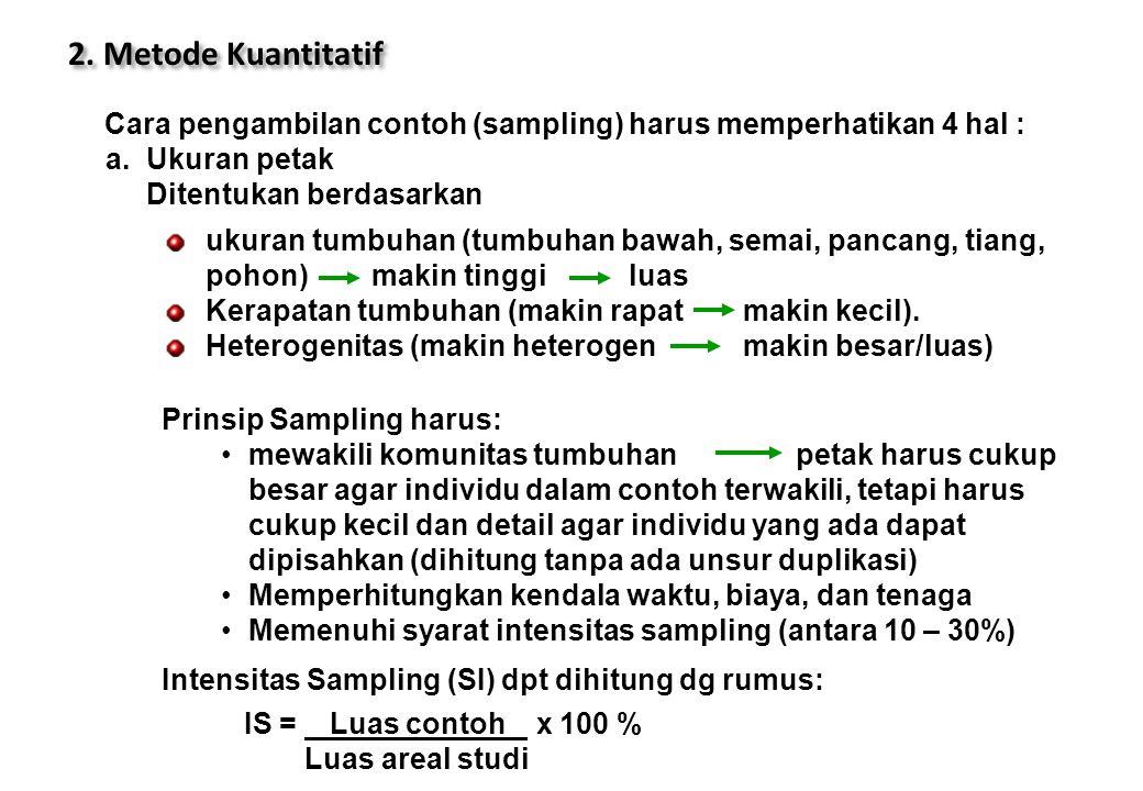 2. Metode Kuantitatif Cara pengambilan contoh (sampling) harus memperhatikan 4 hal : Ditentukan berdasarkan.