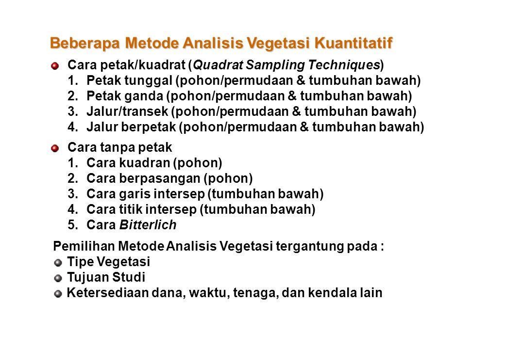 Beberapa Metode Analisis Vegetasi Kuantitatif