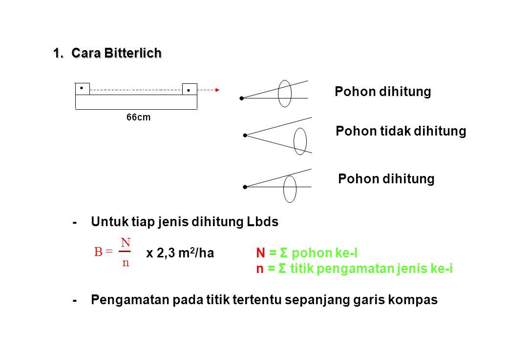 - Untuk tiap jenis dihitung Lbds x 2,3 m2/ha N = Σ pohon ke-I