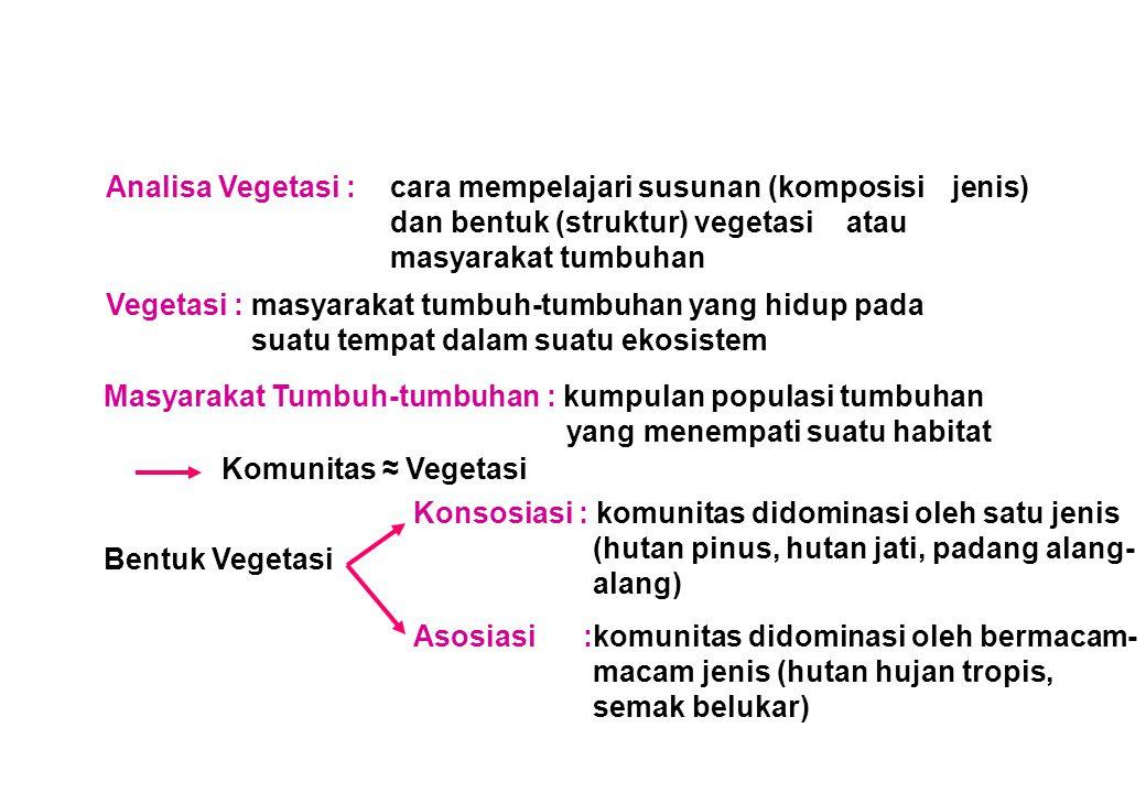 Analisa Vegetasi :. cara mempelajari susunan (komposisi. jenis)