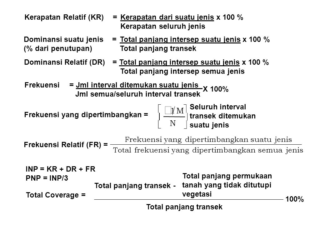 Kerapatan Relatif (KR) = Kerapatan dari suatu jenis x 100 %