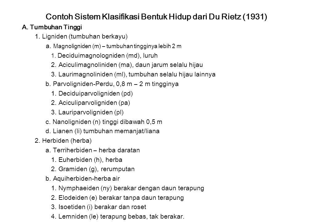Contoh Sistem Klasifikasi Bentuk Hidup dari Du Rietz (1931)