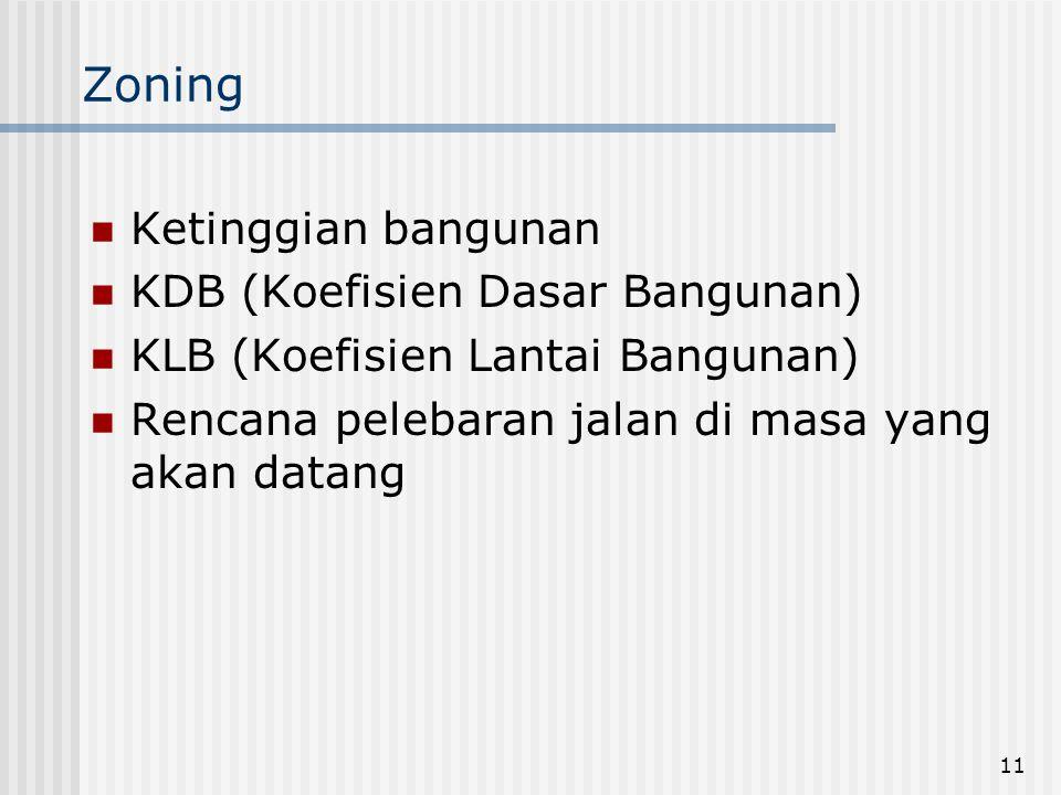 Zoning Ketinggian bangunan KDB (Koefisien Dasar Bangunan)