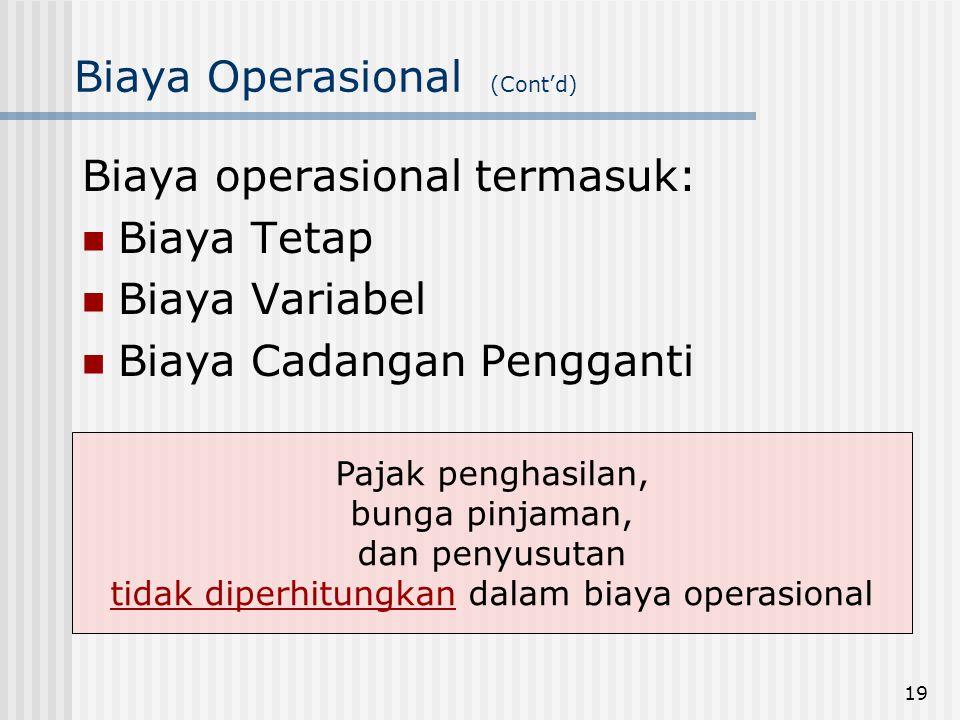 Biaya Operasional (Cont'd)
