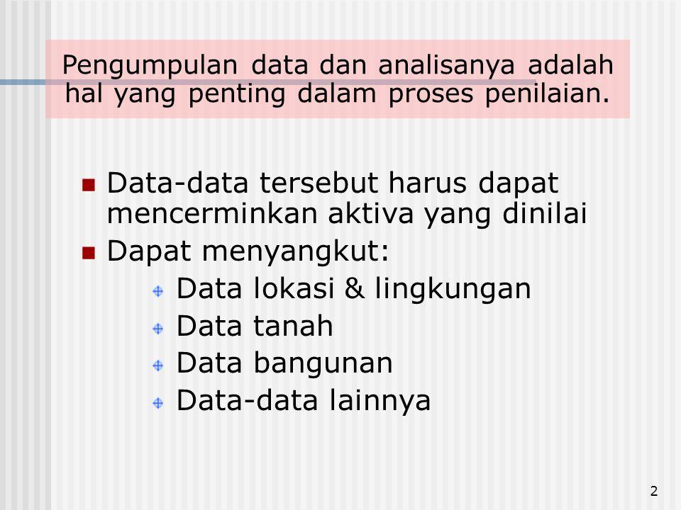 Data-data tersebut harus dapat mencerminkan aktiva yang dinilai