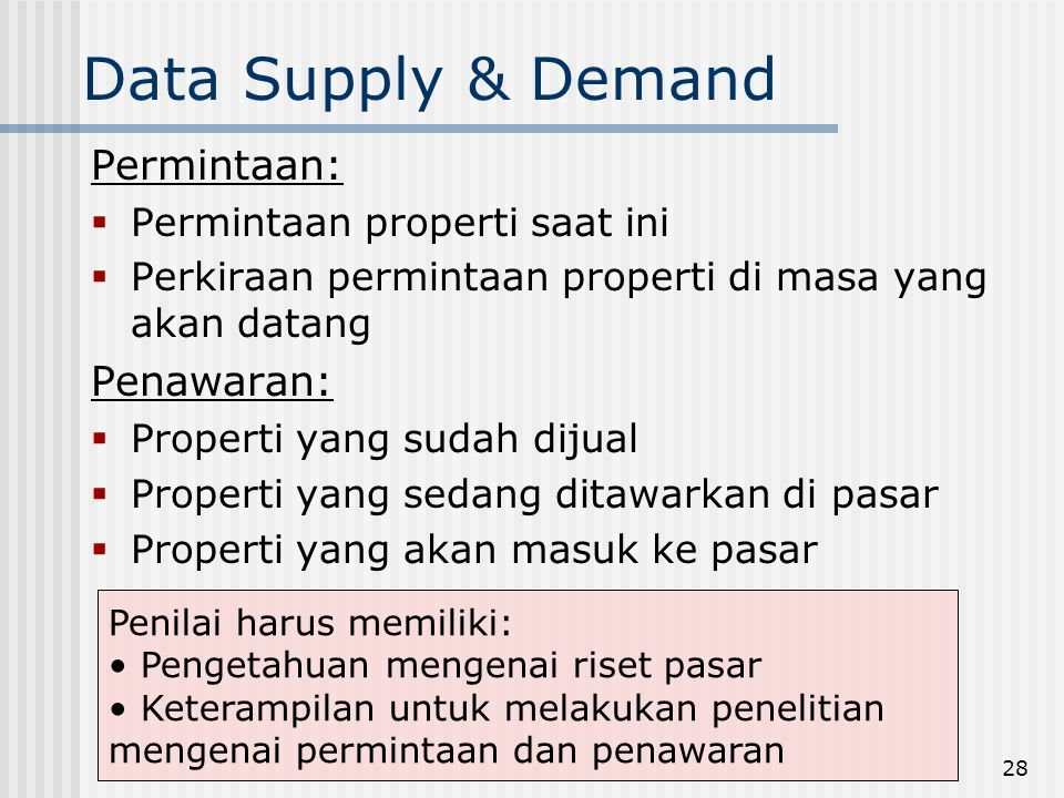 Data Supply & Demand Permintaan: Penawaran: