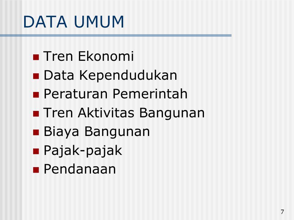 DATA UMUM Tren Ekonomi Data Kependudukan Peraturan Pemerintah