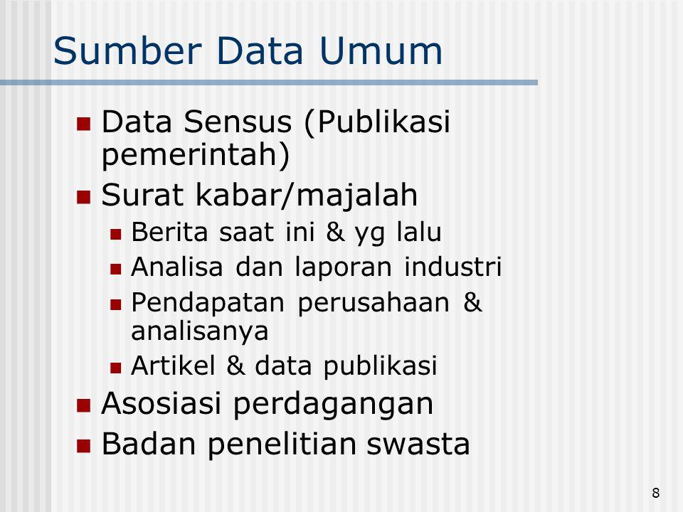 Sumber Data Umum Data Sensus (Publikasi pemerintah)