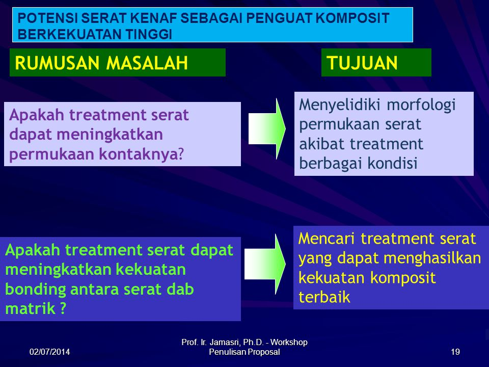 Prof. Ir. Jamasri, Ph.D. - Workshop Penulisan Proposal