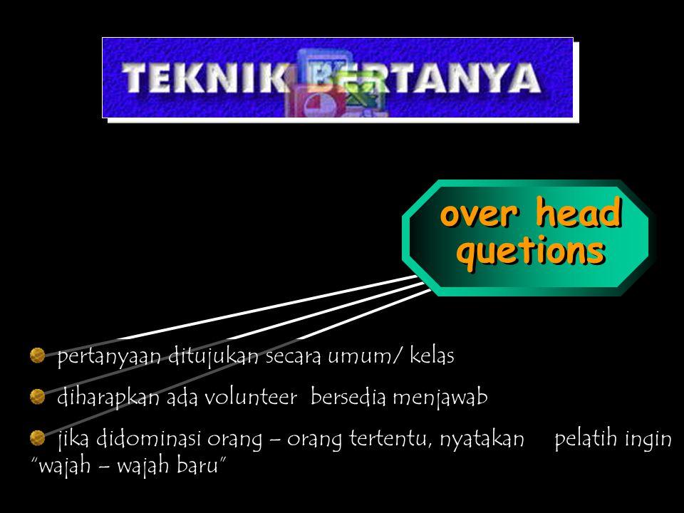 over head quetions pertanyaan ditujukan secara umum/ kelas