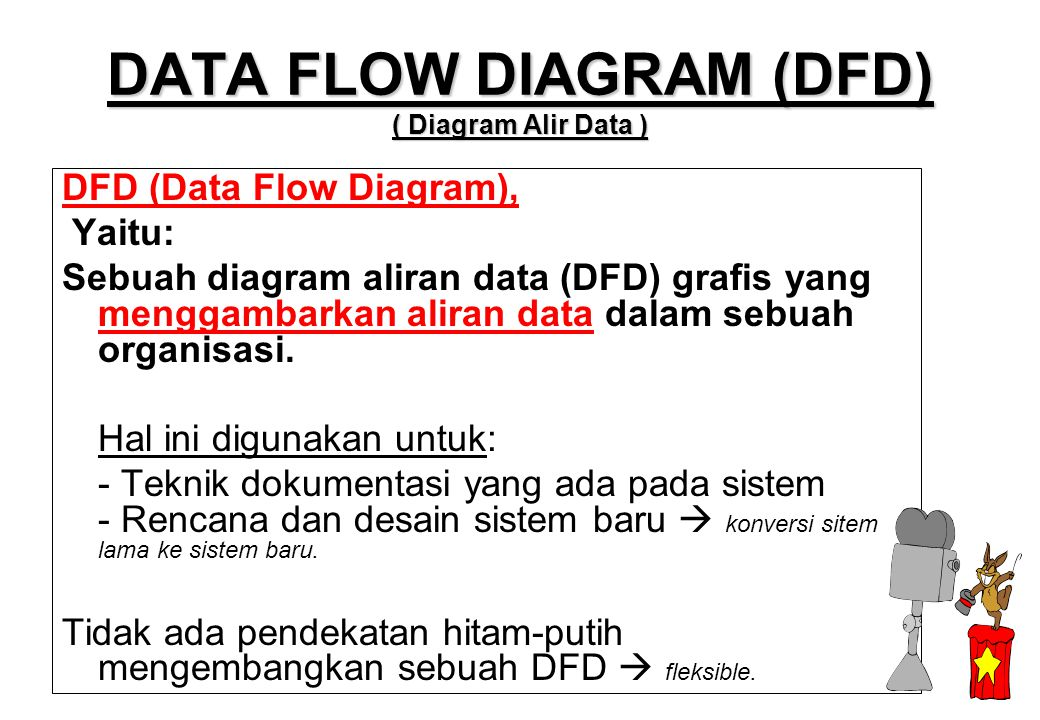 DATA FLOW DIAGRAM (DFD) ( Diagram Alir Data )