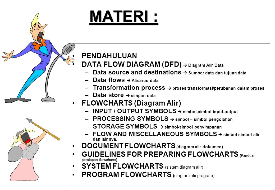 MATERI : PENDAHULUAN DATA FLOW DIAGRAM (DFD)  Diagram Alir Data