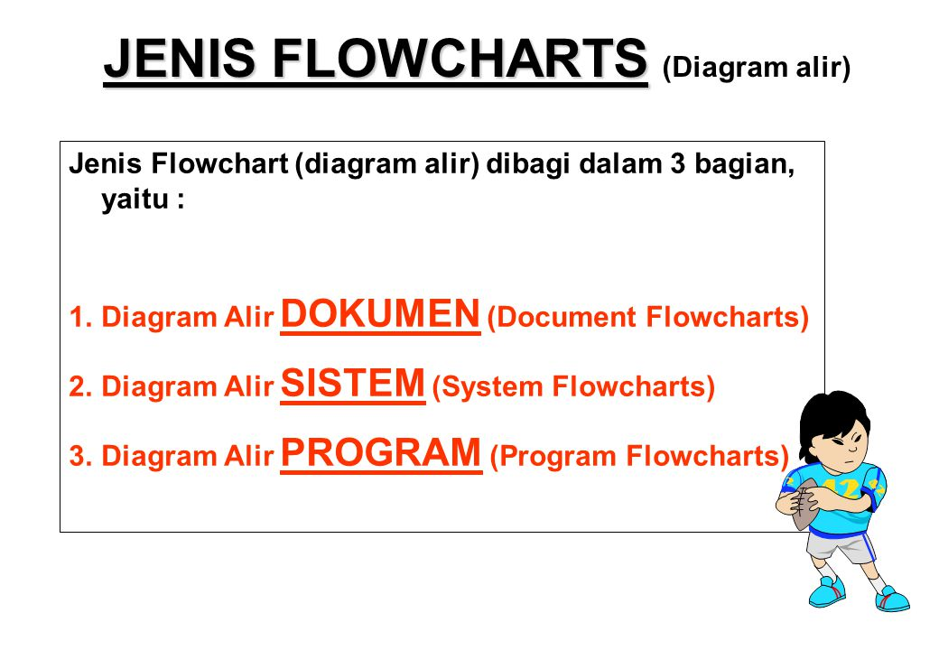 JENIS FLOWCHARTS (Diagram alir)