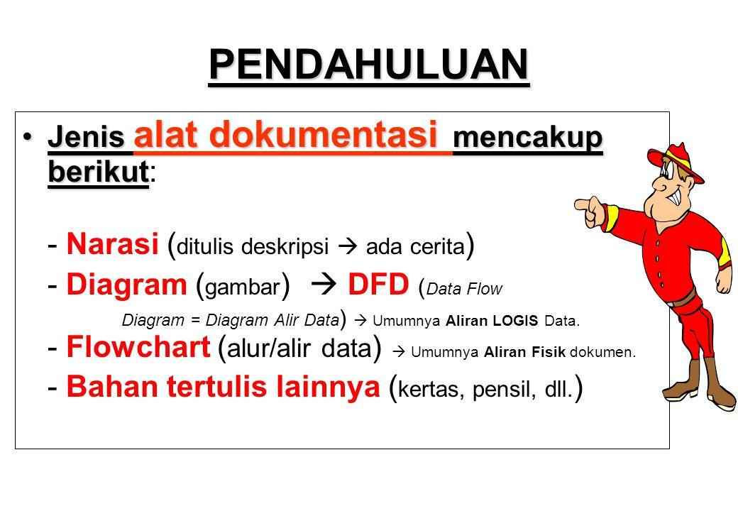 PENDAHULUAN Jenis alat dokumentasi mencakup berikut: