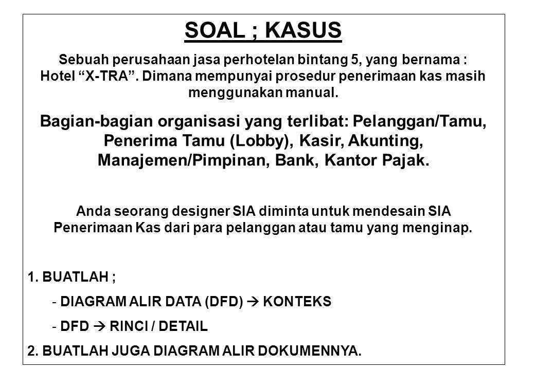 SOAL ; KASUS