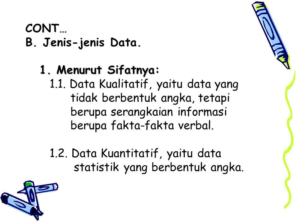 CONT… B. Jenis-jenis Data. 1. Menurut Sifatnya: 1.1. Data Kualitatif, yaitu data yang. tidak berbentuk angka, tetapi.