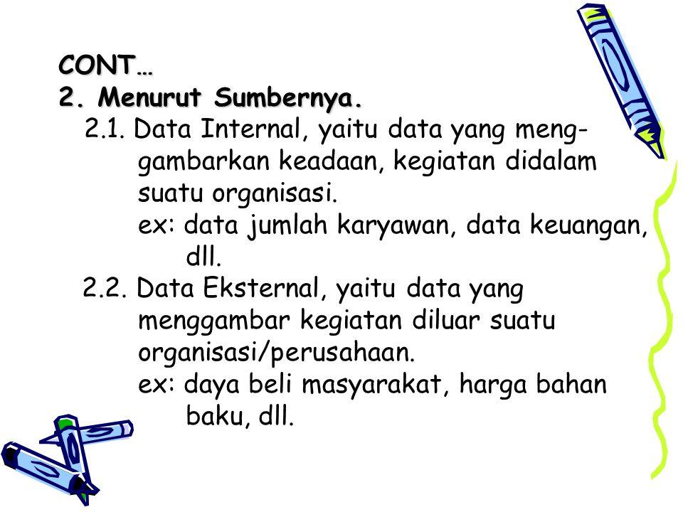CONT… 2. Menurut Sumbernya. 2.1. Data Internal, yaitu data yang meng- gambarkan keadaan, kegiatan didalam.
