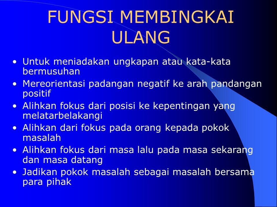 FUNGSI MEMBINGKAI ULANG