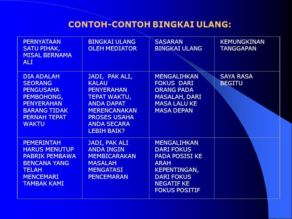 CONTOH-CONTOH BINGKAI ULANG: