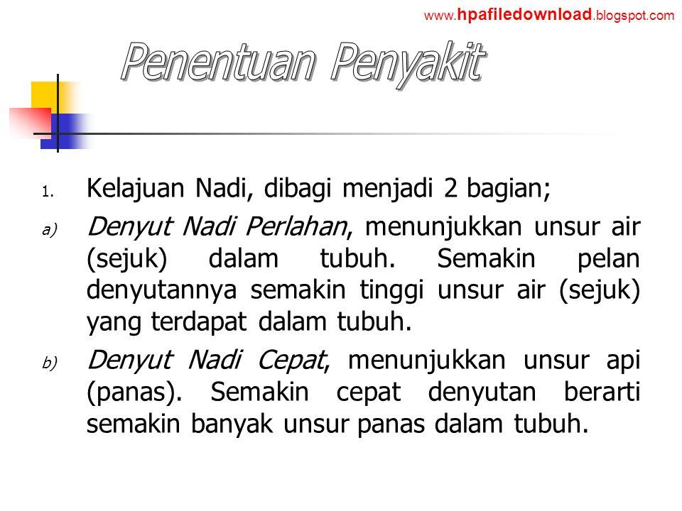 Kelajuan Nadi, dibagi menjadi 2 bagian;