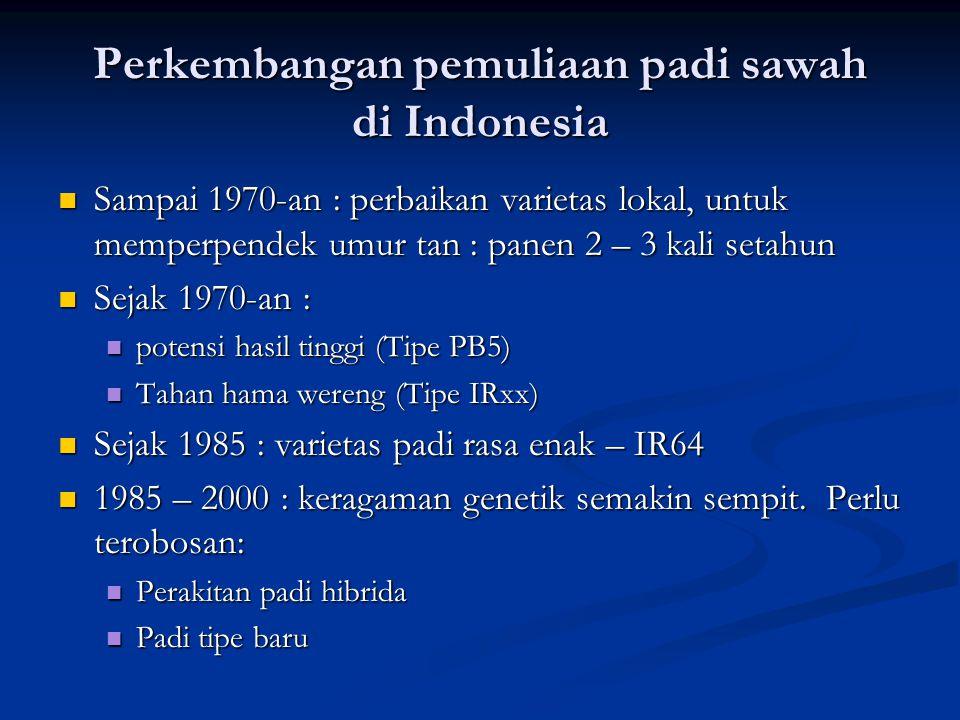 Perkembangan pemuliaan padi sawah di Indonesia