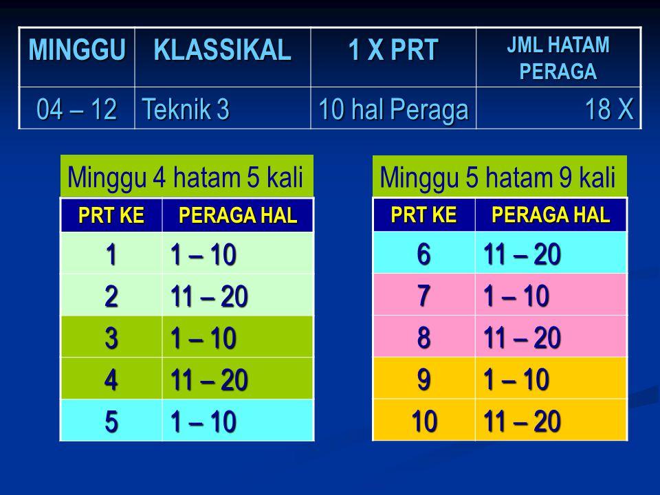 MINGGU KLASSIKAL 1 X PRT 04 – 12 Teknik 3 10 hal Peraga 18 X