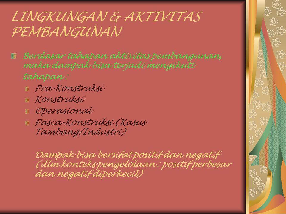 LINGKUNGAN & AKTIVITAS PEMBANGUNAN