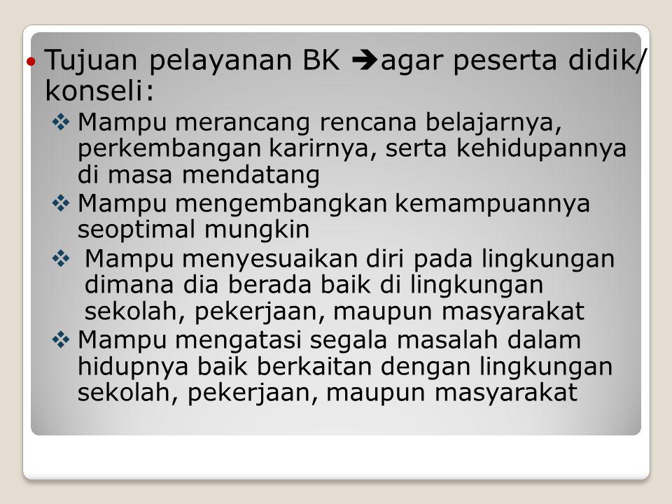 Tujuan pelayanan BK agar peserta didik/ konseli: