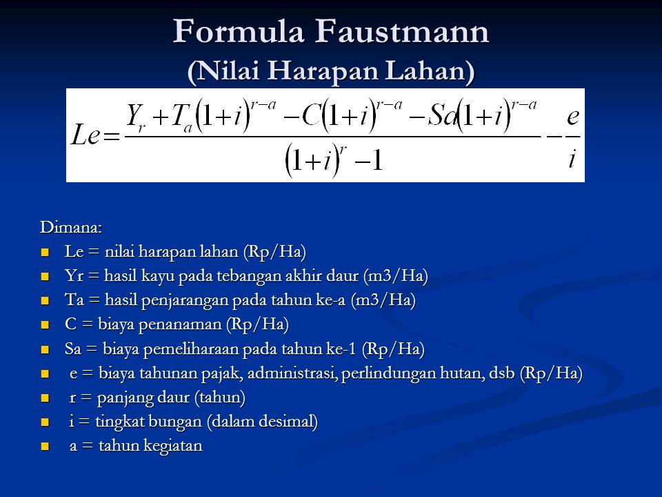 Formula Faustmann (Nilai Harapan Lahan)