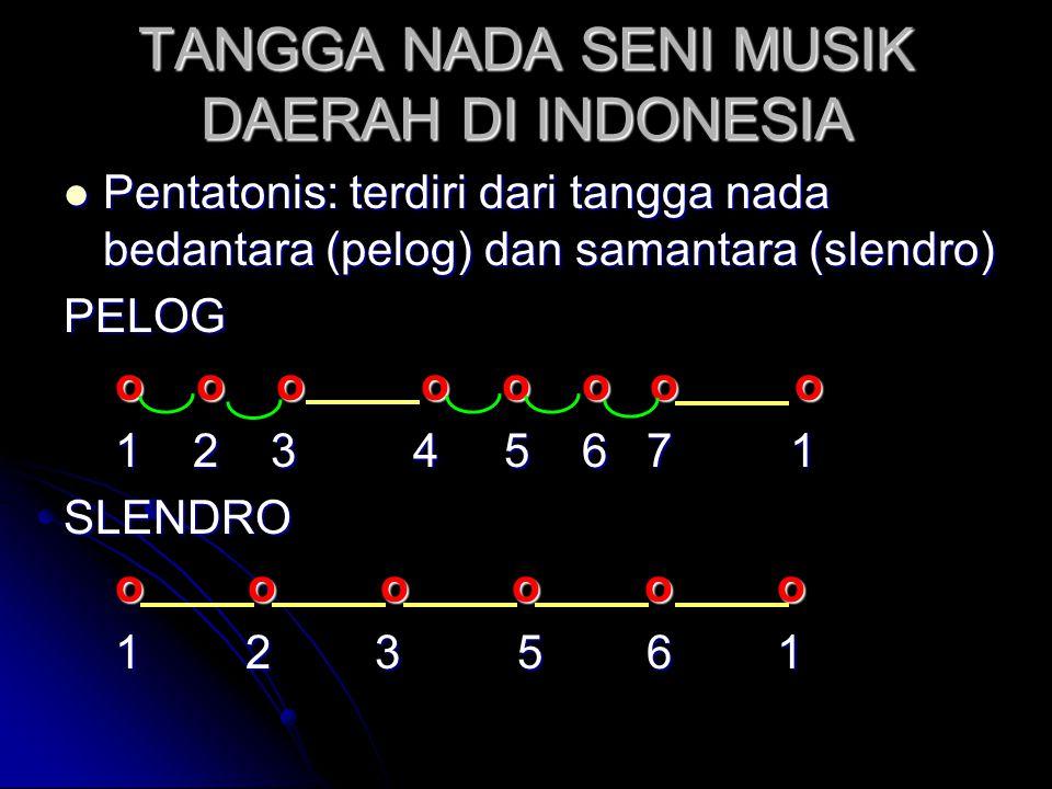TANGGA NADA SENI MUSIK DAERAH DI INDONESIA