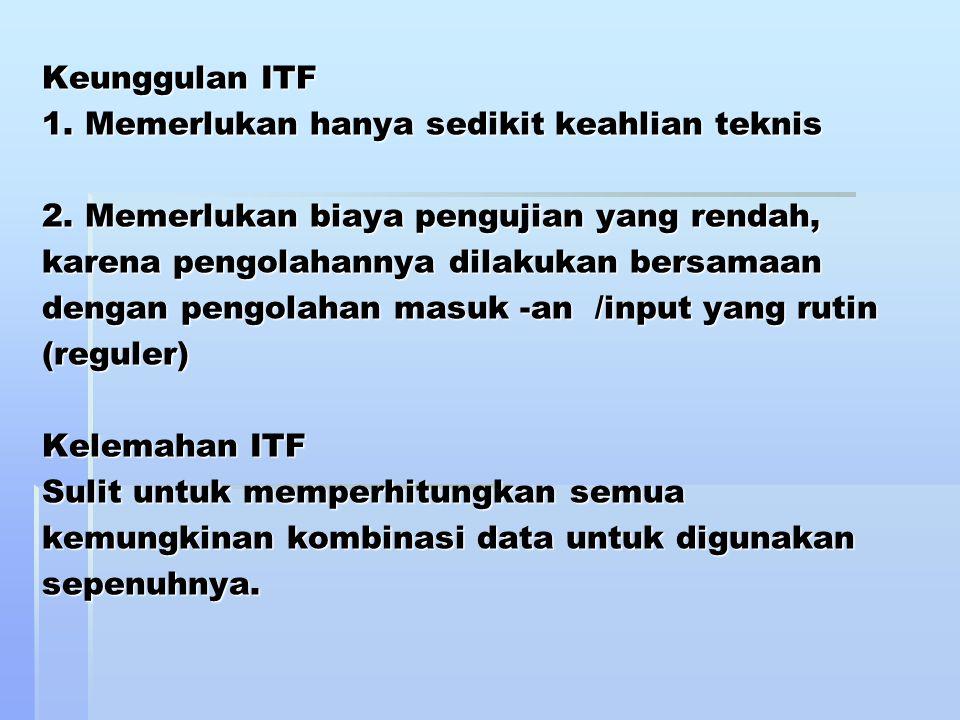 Keunggulan ITF 1. Memerlukan hanya sedikit keahlian teknis 2