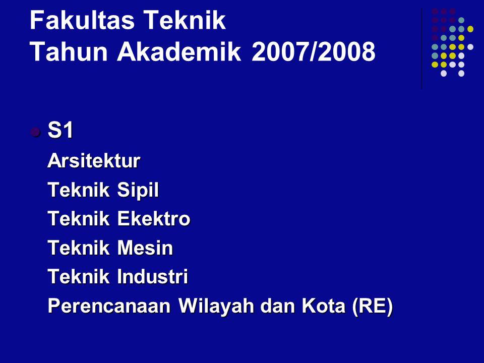 Fakultas Teknik Tahun Akademik 2007/2008