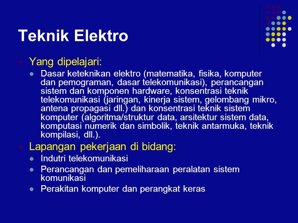 Teknik Elektro Yang dipelajari: Lapangan pekerjaan di bidang: