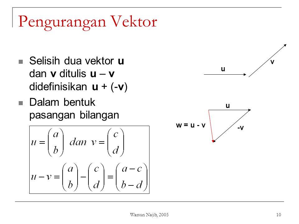 Pengurangan Vektor Selisih dua vektor u dan v ditulis u – v didefinisikan u + (-v) Dalam bentuk pasangan bilangan.