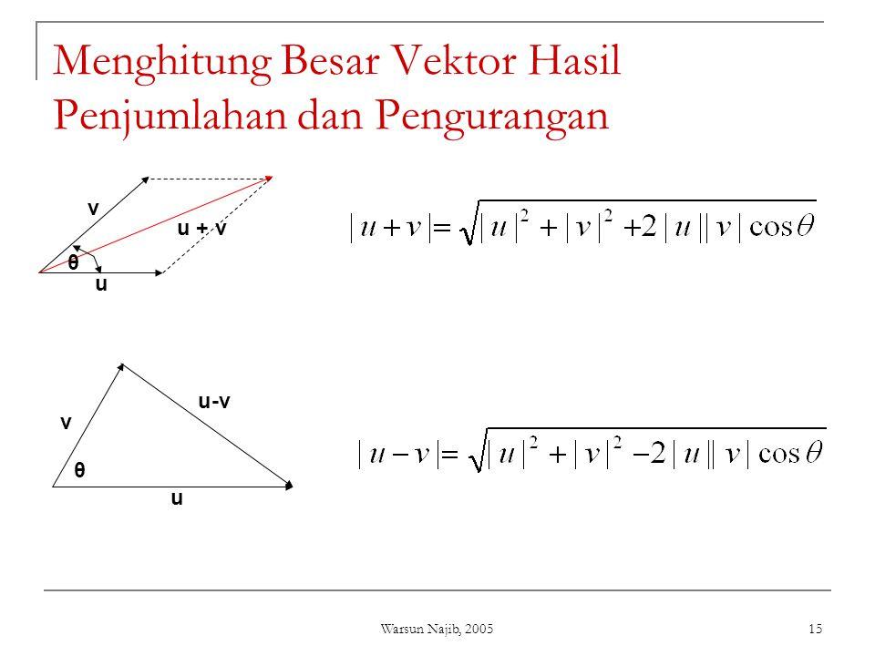 Menghitung Besar Vektor Hasil Penjumlahan dan Pengurangan
