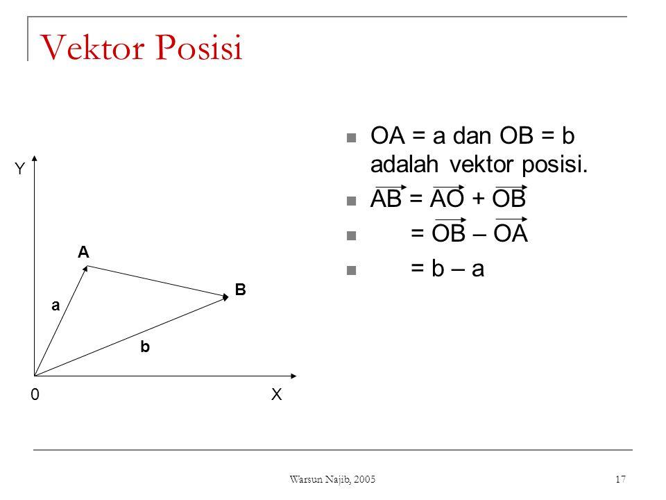 Vektor Posisi OA = a dan OB = b adalah vektor posisi. AB = AO + OB