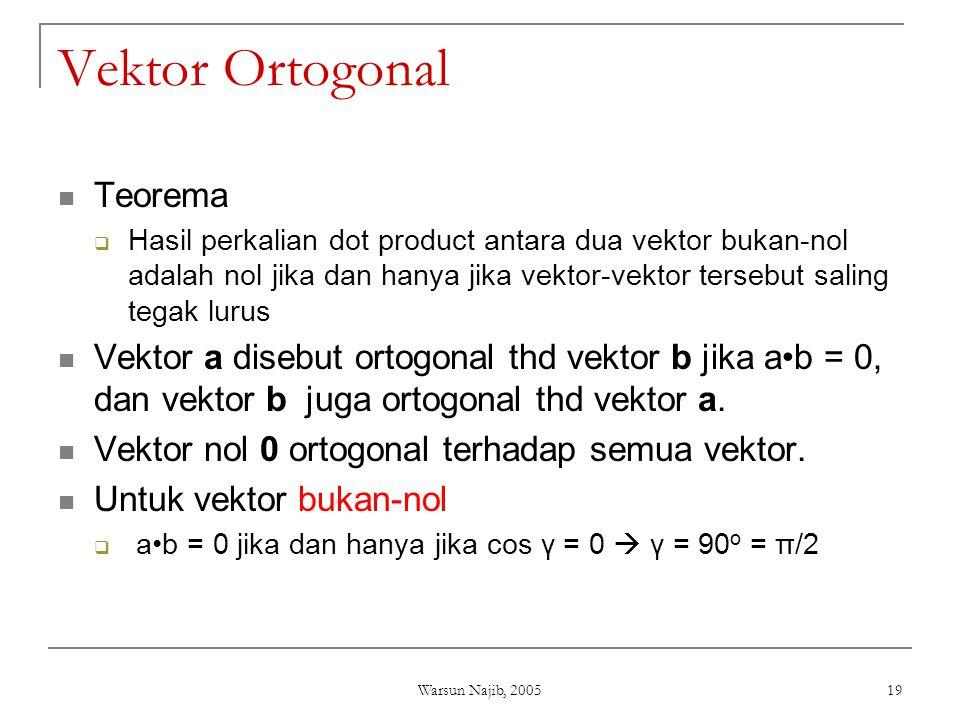 Vektor Ortogonal Teorema