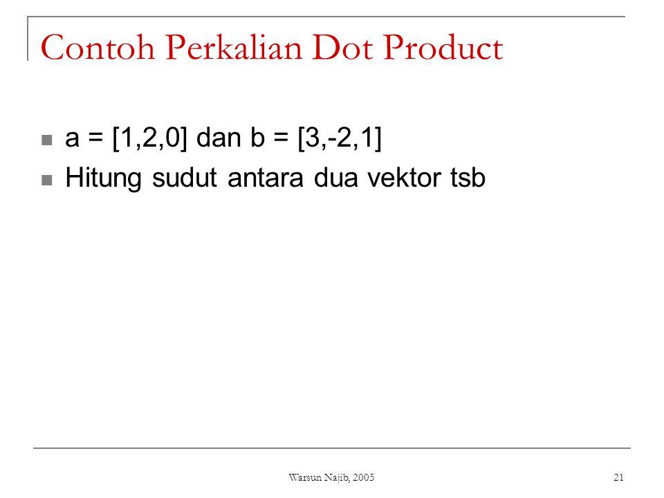 Contoh Perkalian Dot Product
