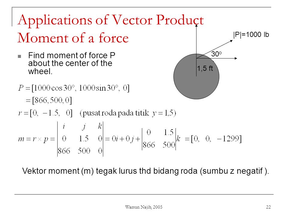 Applications of Vector Product Moment of a force